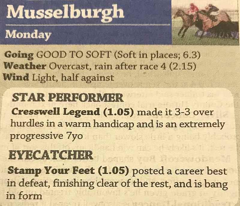 Racing Post comments
