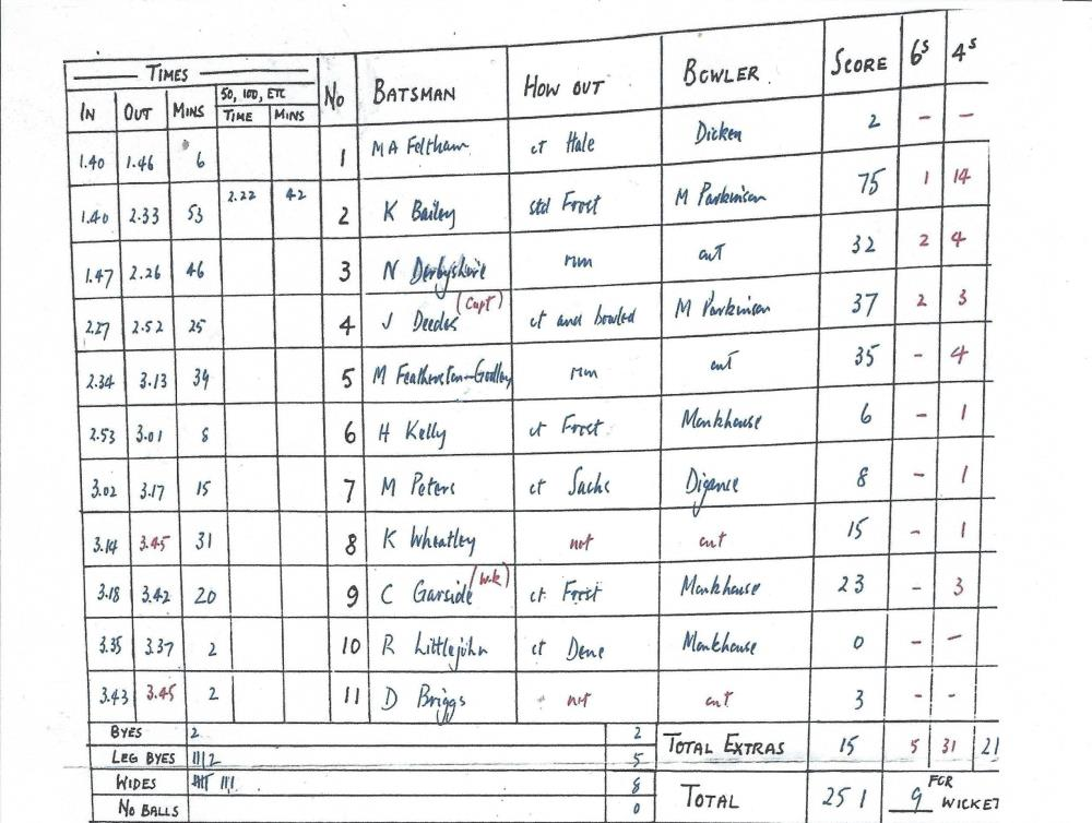 This was sent over by Jeremy Deedes. Notice that I made 75 and was stumped by David Frost and the bowler was Michael Parkinson..